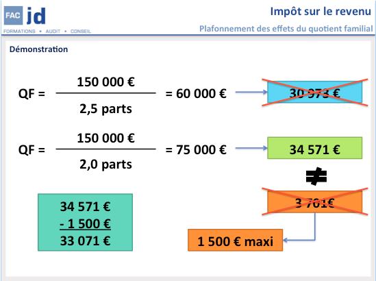 Calcul de l'IR sur les revenus de 2013…Bonnes ou mauvaises surprises ? - FAC & Associés